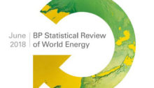 rapport BP