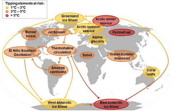 La manipulation climato-médiatique PNAS-carte-retroactions-climat
