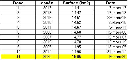 banquise-1​1-annees-3